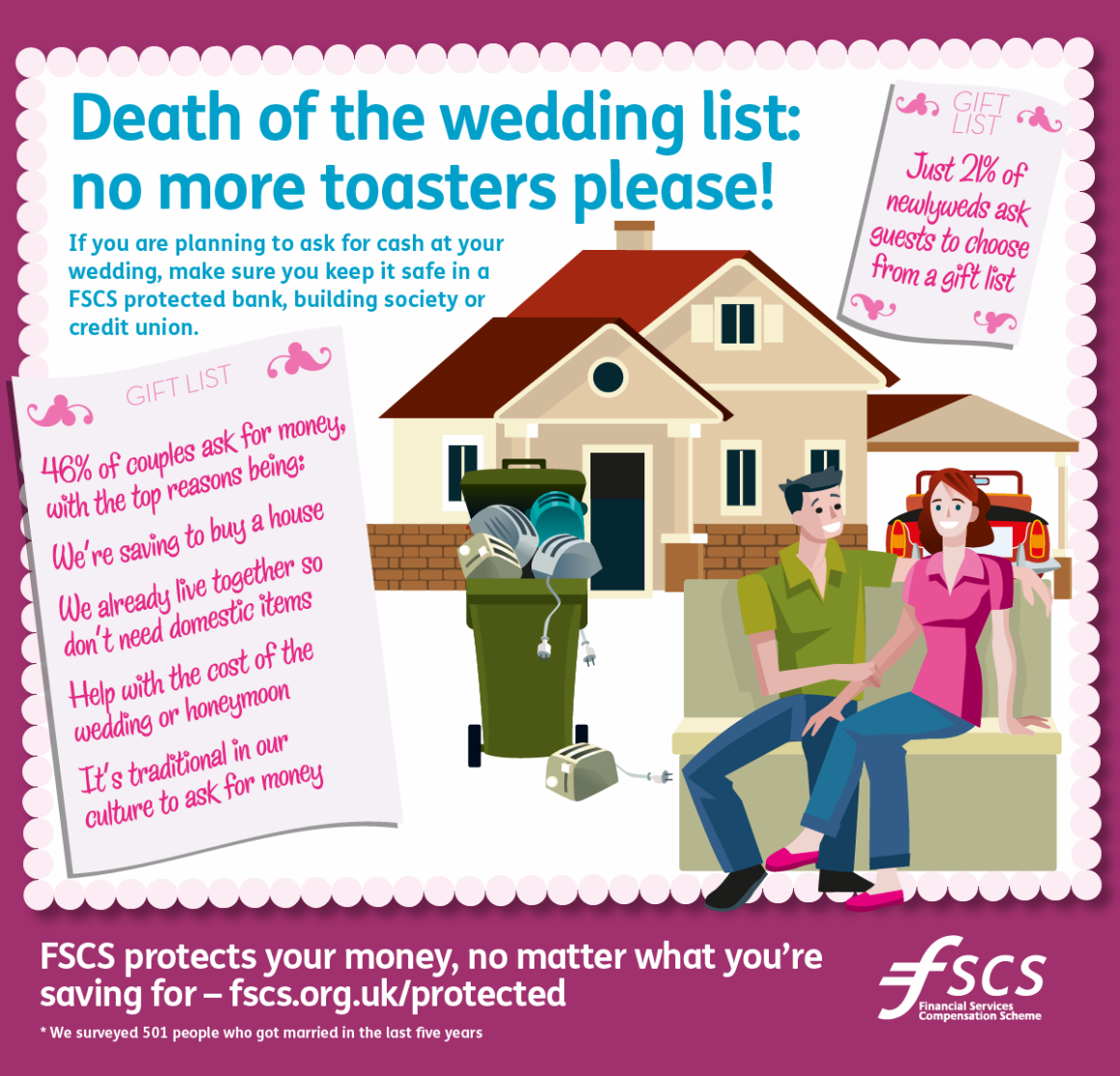 Weddings: Death of the Wedding List FSCS