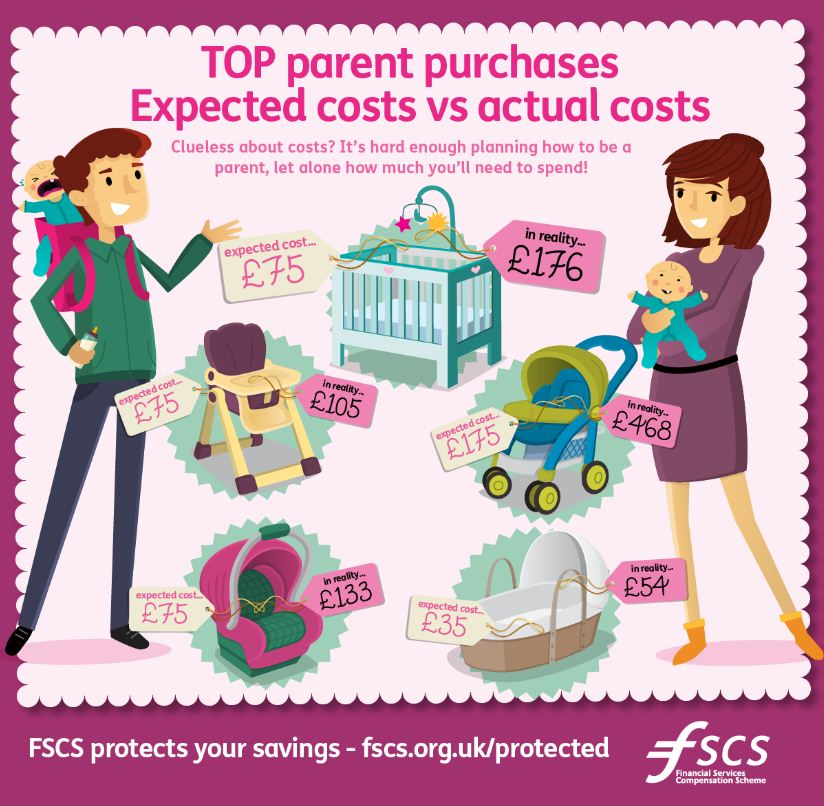 INFOGRAPHIC - TOP PARENT COSTS HI RES